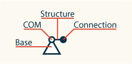 Diagrams_COM-Connection-Structure-Base