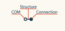 Diagrams_COM-Connection-Structure